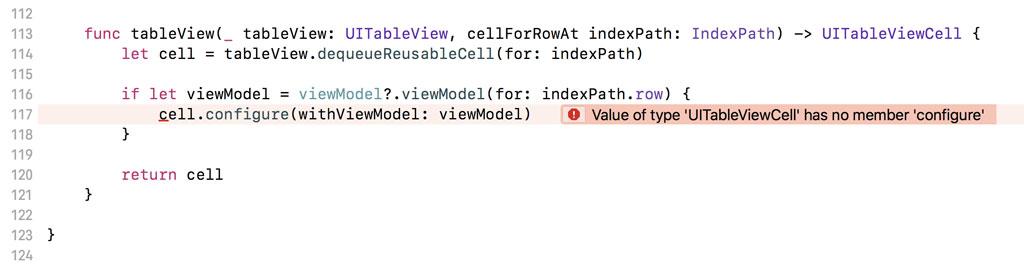 The compiler throws an error.